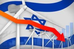 Israel wind energy power lowering chart, arrow down - environmental natural energy industrial illustration. 3D Illustration. Israel wind energy power lowering royalty free illustration