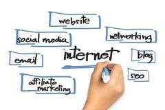 Istitutore di Internet Immagini Stock