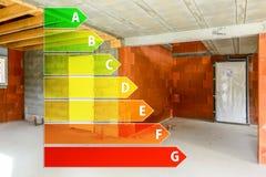 Istny ekologiczny dom w budowie z wydajności energii oceną zdjęcie stock
