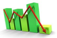 Istogramma verde giù Immagine Stock Libera da Diritti