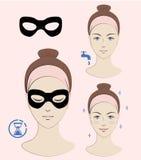 Istruzione: Come applicare l'anti maschera di occhio delle grinze Skincare Illustrazione isolata vettore Fotografia Stock
