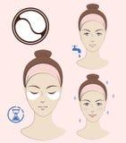 Istruzione: Come applicare le toppe cosmetiche sotto gli occhi Skincare Illustrazione di vettore Fotografia Stock Libera da Diritti
