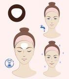 Istruzione: Come applicare le toppe cosmetiche su una fronte Skincare Illustrazione di vettore Fotografia Stock Libera da Diritti