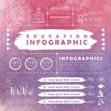 Istruzione del fondo dell'acquerello infographic royalty illustrazione gratis