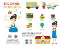 Istruzione di nuovo a progettazione infographic, vettore del modello della scuola illustrazione vettoriale