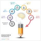 Istruzione ed imparare con il punto tematico rotondo Infogra della lampadina capa royalty illustrazione gratis