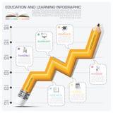 Istruzione ed imparare punto del grafico della matita di Infographic illustrazione di stock