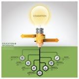 Istruzione ed imparare punto Infographic Diagra della radice dell'albero tematico illustrazione vettoriale