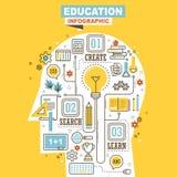 Istruzione infographic con cervello umano royalty illustrazione gratis