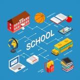 Istruzione isometrica Infographics Royalty Illustrazione gratis