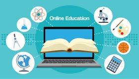 Istruzione online di elearning Immagine Stock Libera da Diritti