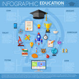 Istruzione online Infographics Immagine Stock