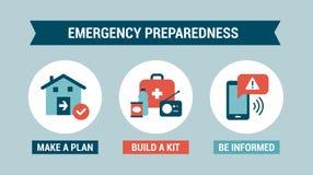Istruzioni di prevenzione delle situazioni di emergenza illustrazione di stock