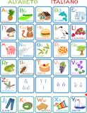 Italian alphabet. For children with funny pictures Stock Image