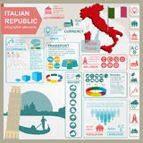 Italian Republic infographics, statistical data, sights Royalty Free Stock Images