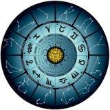 Italian wheel astral 2016 Stock Image