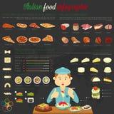Italiensk mat som är infographic med diagram, och kock som äter pasta, världskarta med popularitet av kokkonst och pizzatyper stock illustrationer