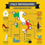 Italy infographic concept, flat style Royalty Free Stock Photo