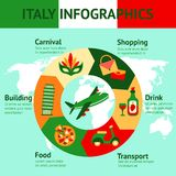 Italy travel infographics. Italy travel carnival shopping drink transport food building infographics vector illustration Stock Photo