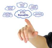 ITIL-fördelar royaltyfri bild