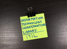 ITIL, Information technology infrastructure library sticky note on wooden background Royalty Free Stock Images