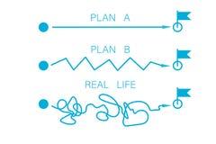 Itinéraire lisse de plan contre la vie réelle illustration libre de droits