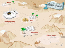 Itinerario del pellegrinaggio alla Mecca Fotografie Stock Libere da Diritti