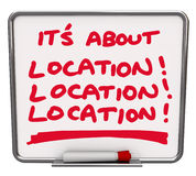 Its All About Location Destination Best Area Spot. It's all about Location, Location, Location written on a dry erase board to illustrate the top destination Royalty Free Stock Photos