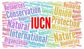 IUCN słowa chmury pojęcie royalty ilustracja