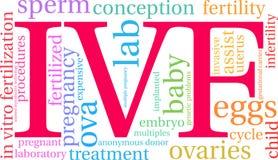 IVF-woordwolk stock illustratie