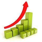2014-jährige Zahlen mit wachsendem Pfeilbalkendiagramm Lizenzfreies Stockbild
