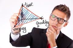 Jämvikt mellan tidkvalitet och pengar Arkivfoto