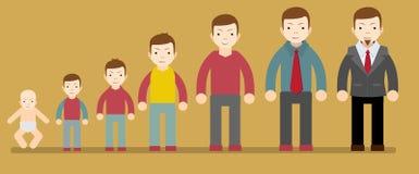 Jóvenes de la vida humana de la edad del envejecimiento del hombre que crecen viejo proceso stock de ilustración
