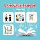 Językowej szkoły korzyści ilustracja wektor