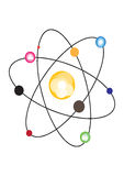 jądro atomy Zdjęcia Royalty Free