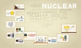 03 jądrowa ikona Obraz Royalty Free