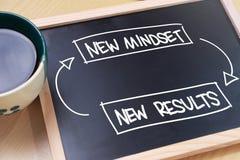 Jaźń rozwoju słów wycena Motywacyjny pojęcie, Nowy Mindset obrazy stock