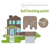Jaźni gojenia farba - Konstruujący Żywy materiał Obraz Stock
