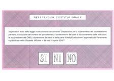 JA GEEN MISSCHIEN Italiaans stembriefje Stock Fotografie