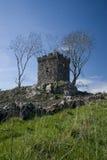 Jacobite Ausblickpfosten Schottland stockbild