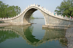Jade Belt Bridge (Yudai Qiao) in Summer Palace Royalty Free Stock Image