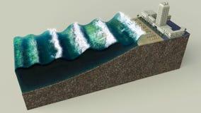 Jak anormalne fale tworzą Tsunami, falowa formacja ilustracji