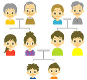 jak mogą target1504_0_ łatwo puste rodzinne kartoteki ramy grupującego pojedynczo imię potrzebującego target1514_0_ etykietki one Zdjęcie Royalty Free