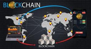Jak robi blockchain pracie: cryptocurrency i bezpiecznie transakcje infographic Zdjęcie Royalty Free