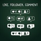 Jak, zwolennik, komentarz ikony na chalkboard Obraz Royalty Free