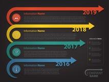 Jalón y cronología para la presentación y la presentación del negocio libre illustration