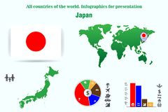 Japan. All countries of the world. Infographics for presentation vector illustration