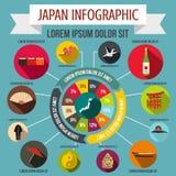 Japan infographic elements, flat style. Japan infographic elements in flat style for any design stock illustration
