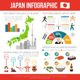 Japan Infographic Set Royalty Free Stock Images