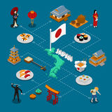 Japan Isometric Composition Royalty Free Stock Photo